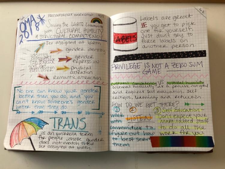 OMA Session Visual Notes